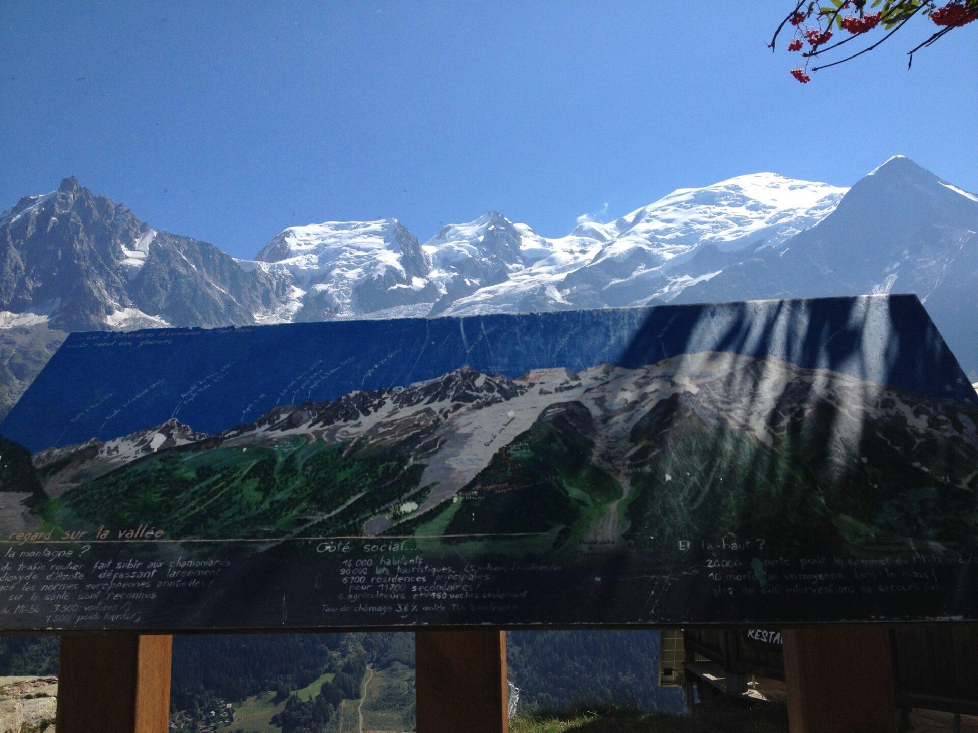 Der höchste Berg der Alpen im Blick