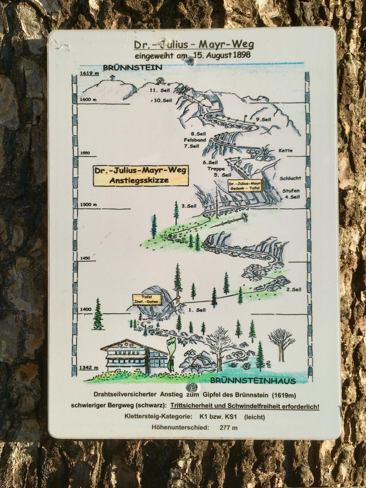 Der Klettersteig zum Brünnsteinhaus
